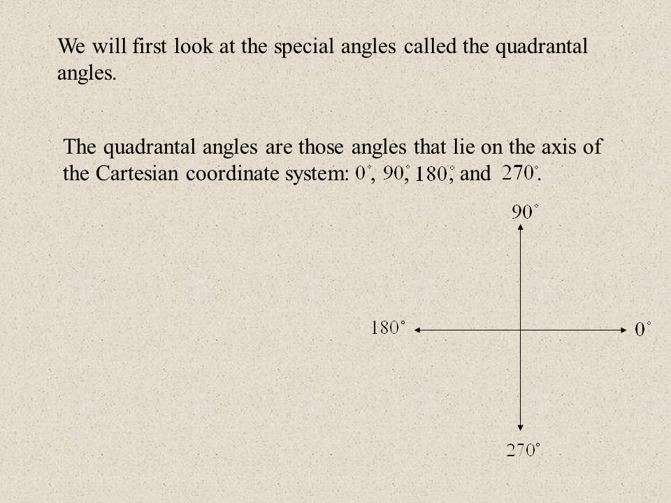 We will first look at the special angles called the quadrantal angles.