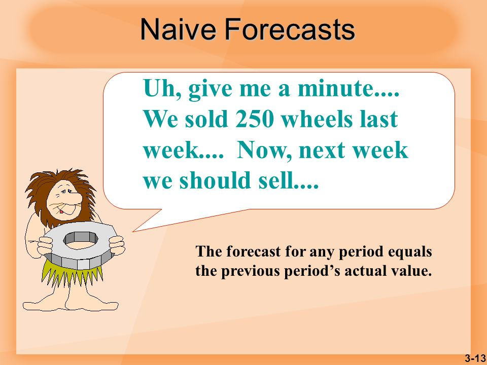 Naive Forecasts Uh, give me a minute.... We sold 250 wheels last