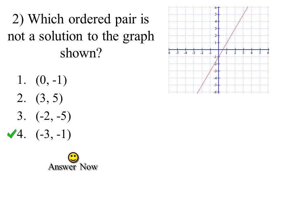 2) Which ordered pair is not a solution to the graph shown