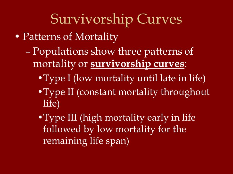 Survivorship Curves Patterns of Mortality