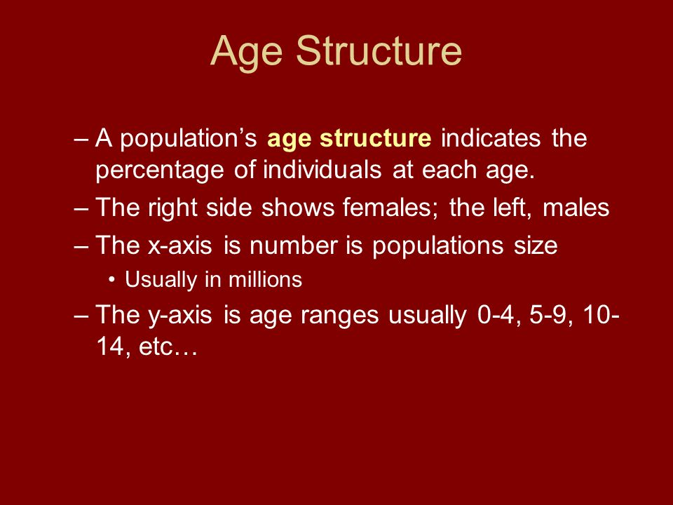 Age Structure A population's age structure indicates the percentage of individuals at each age. The right side shows females; the left, males.