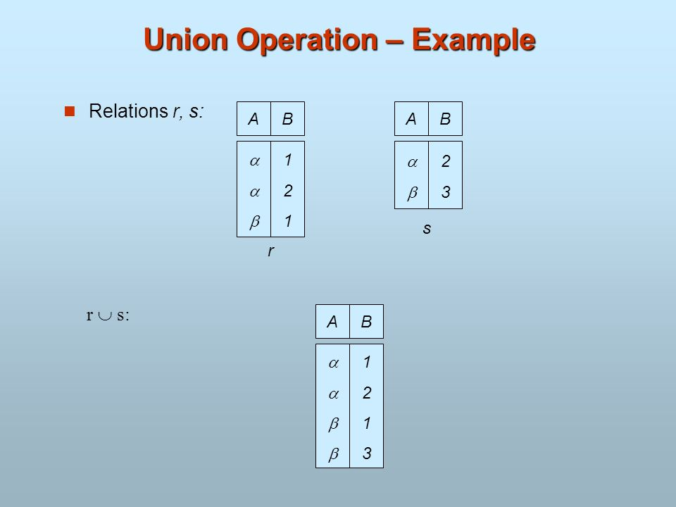 Union Operation – Example