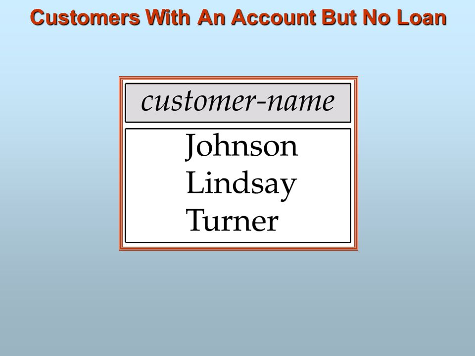 Customers With An Account But No Loan