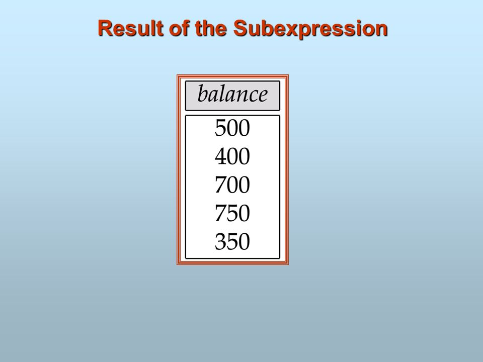 Result of the Subexpression