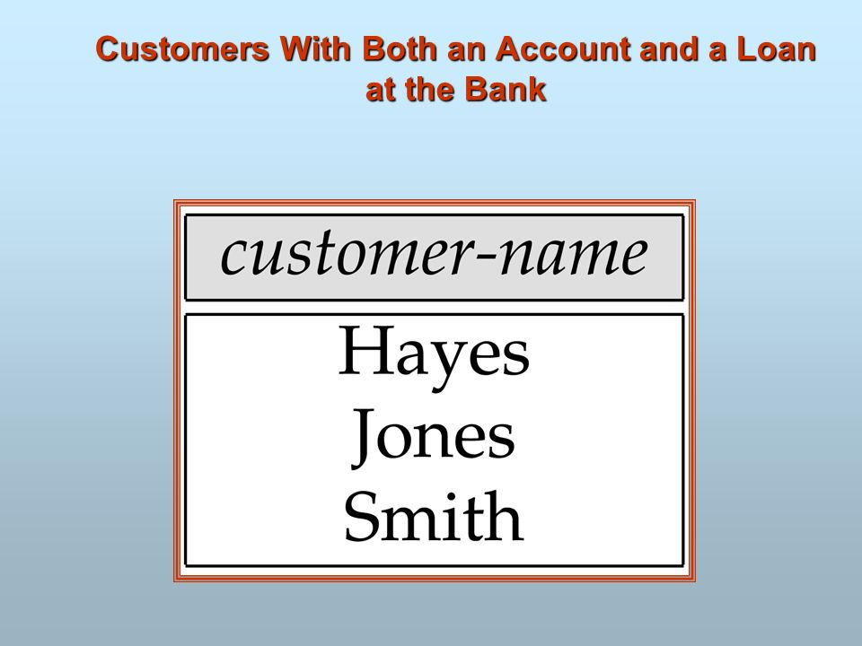 Customers With Both an Account and a Loan at the Bank