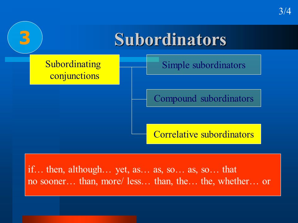3 Subordinators 3/4 Subordinating Simple subordinators conjunctions