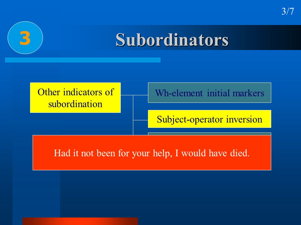 3 Subordinators 3/7 Other indicators of Wh-element initial markers