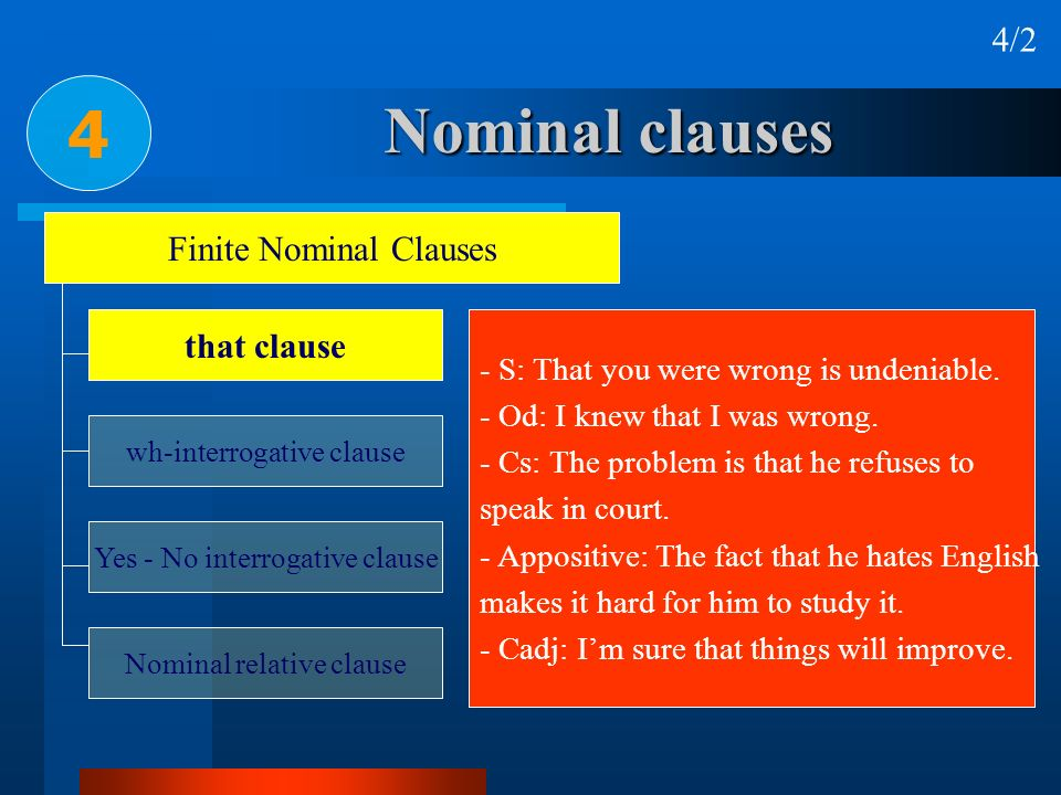 4 Nominal clauses 4/2 Finite Nominal Clauses that clause