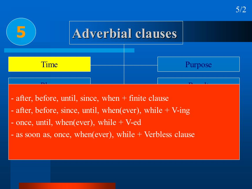 5 Adverbial clauses 5/2 Time Purpose Place Result