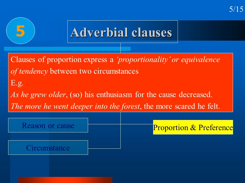 5/15 5. Adverbial clauses. Clauses of proportion express a 'proportionality' or equivalence. of tendency between two circumstances.