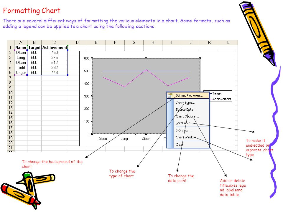 Formatting Chart There are several different ways of formatting the various elements in a chart. Some formats, such as.