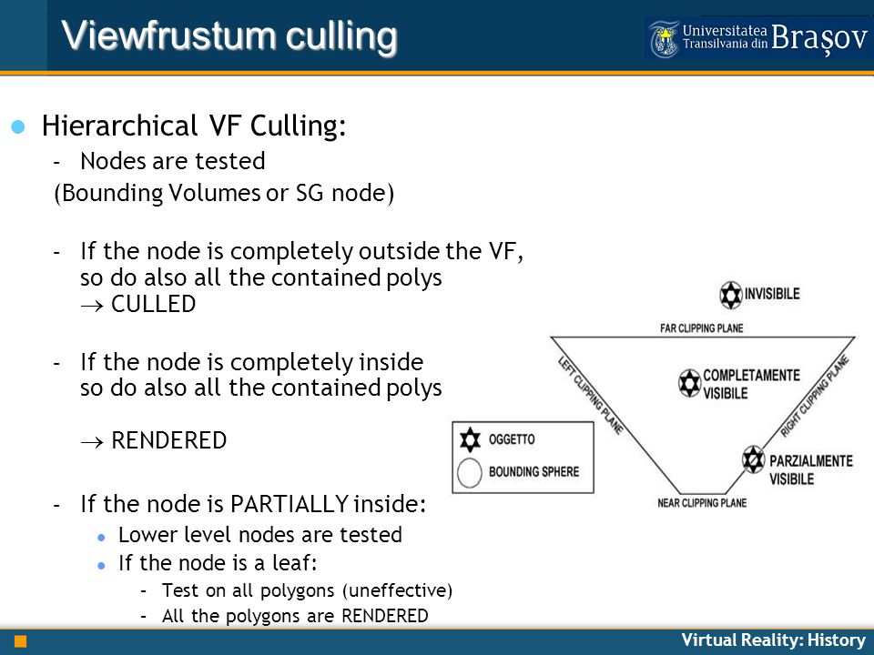 Viewfrustum culling Hierarchical VF Culling: Nodes are tested