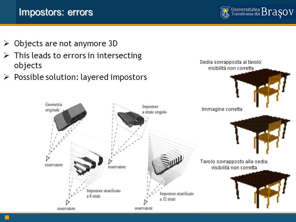 Impostors: errors Objects are not anymore 3D