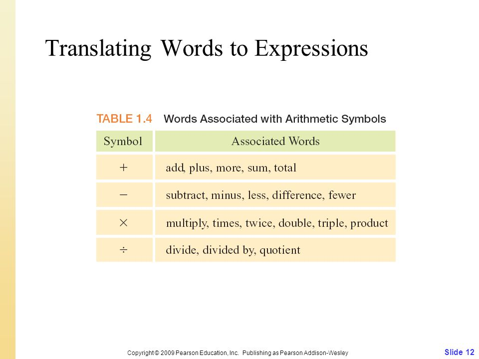 Translating Words to Expressions