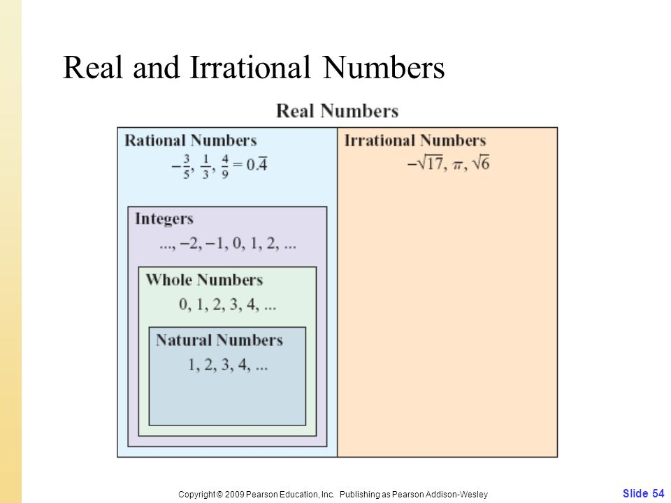 Real and Irrational Numbers