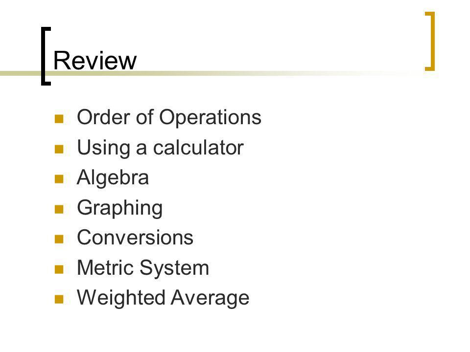 Review Order of Operations Using a calculator Algebra Graphing