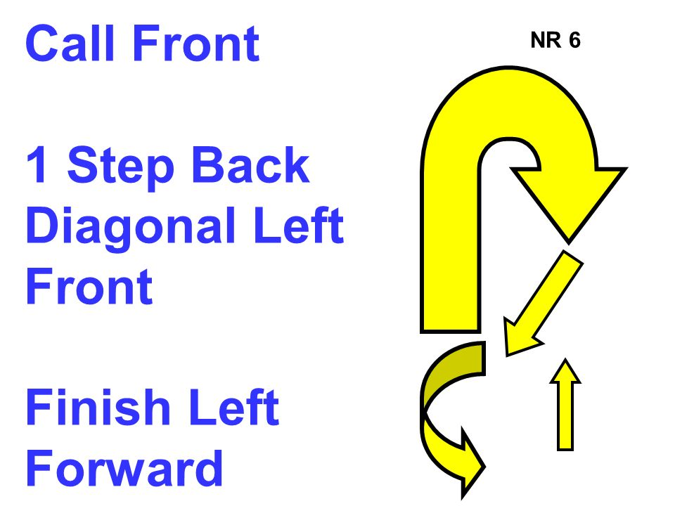 Call Front 1 Step Back Diagonal Left Front Finish Left Forward NR 6