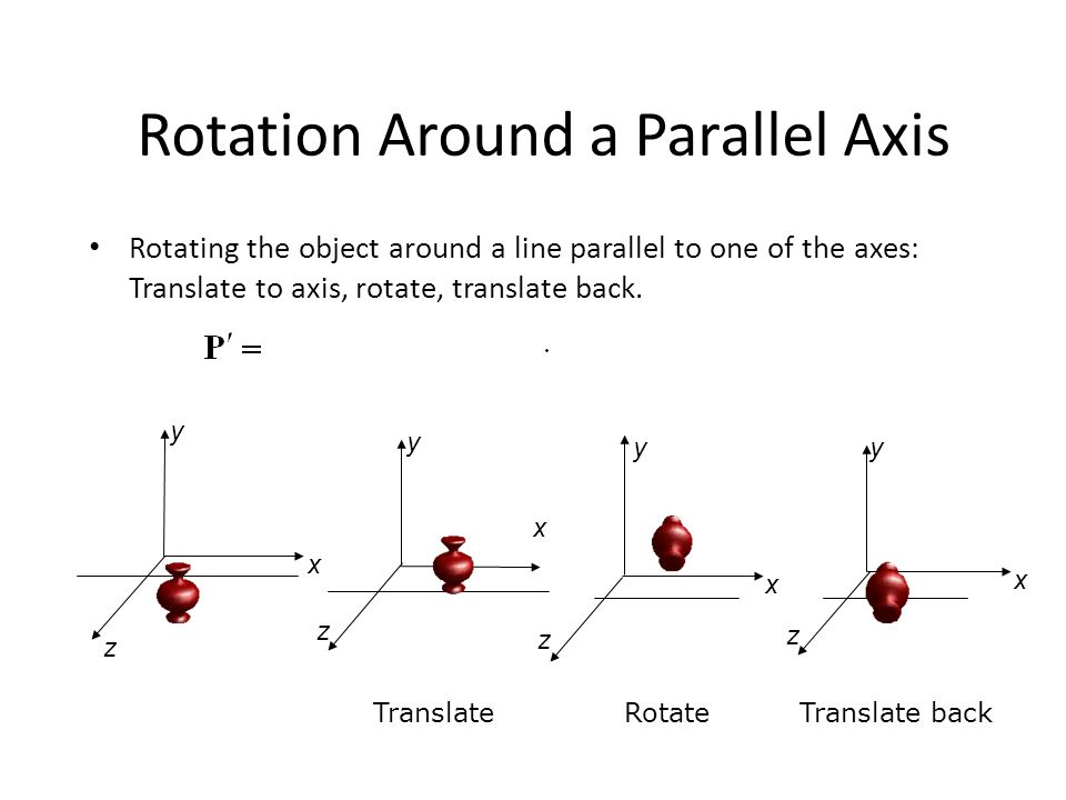 Rotation Around a Parallel Axis