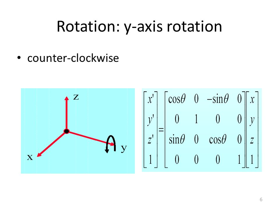 Rotation: y-axis rotation