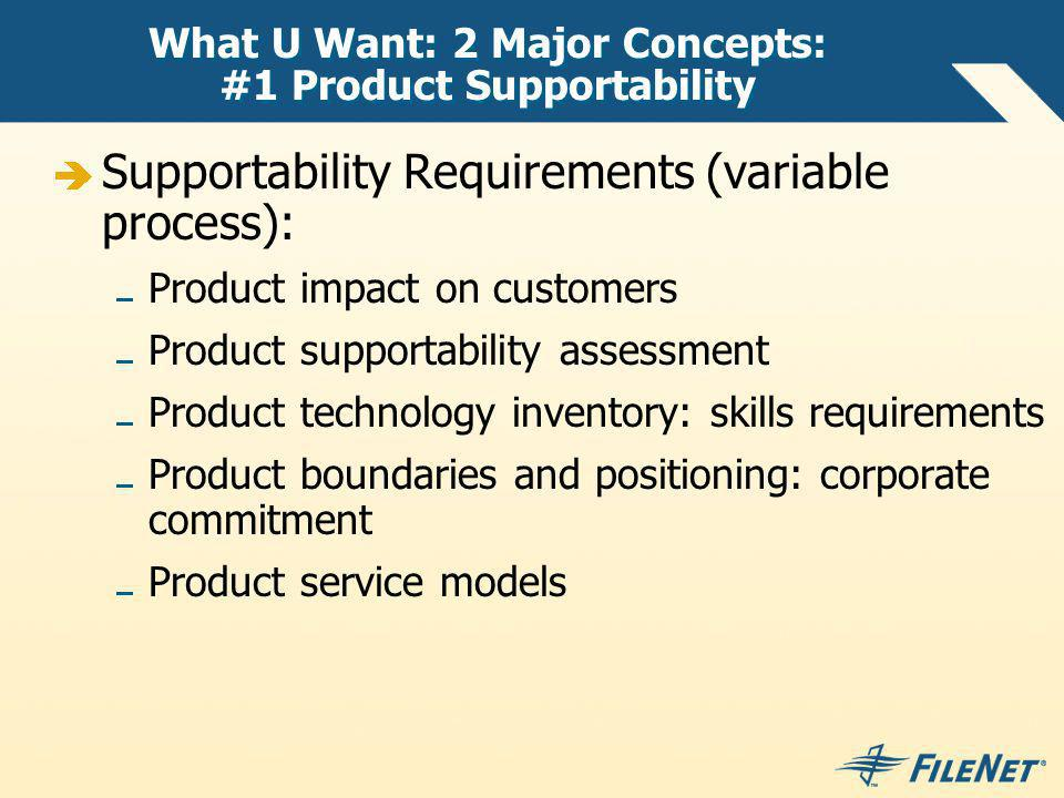 What U Want: 2 Major Concepts: #1 Product Supportability
