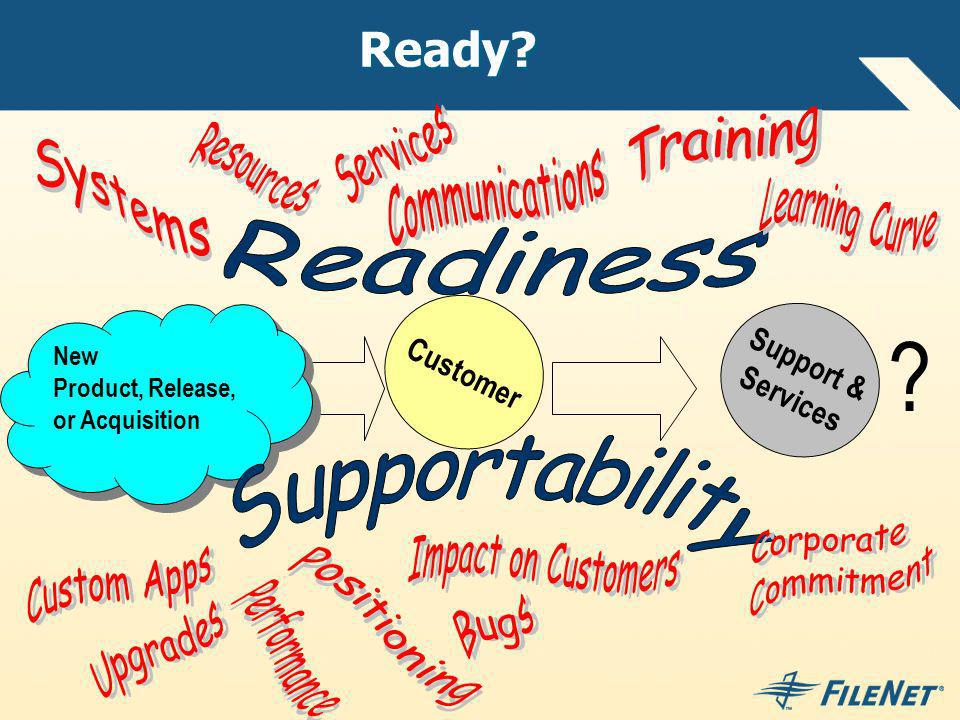 Ready Readiness Supportability Training Communications
