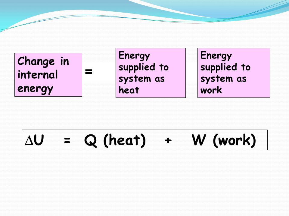 U = Q (heat) + W (work) + = Change in internal energy