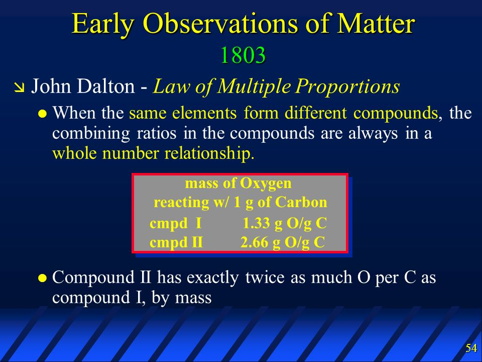 Early Observations of Matter 1803