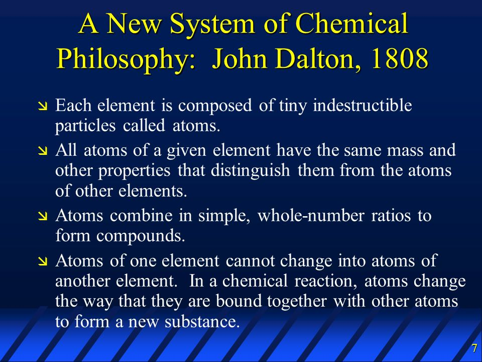A New System of Chemical Philosophy: John Dalton, 1808