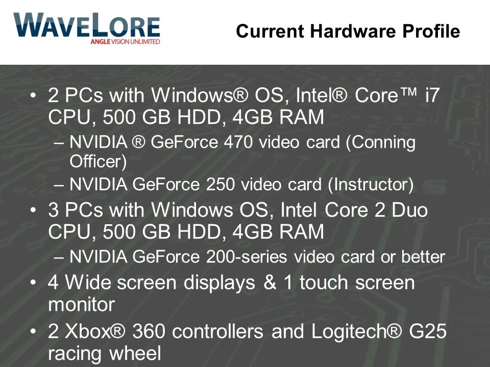 Current Hardware Profile