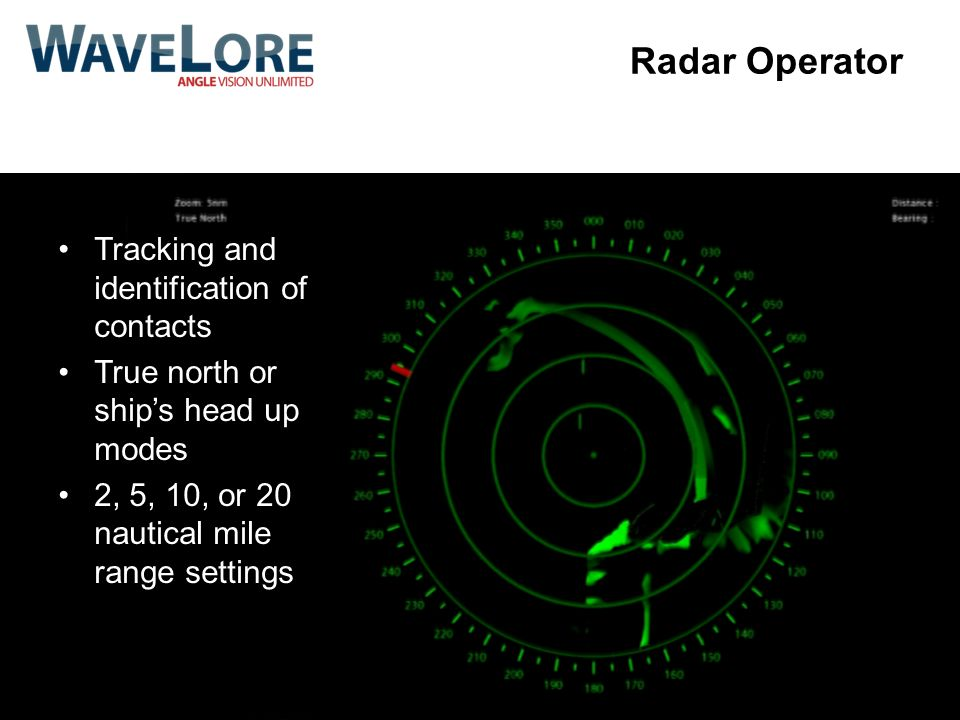 Radar Operator Tracking and identification of contacts
