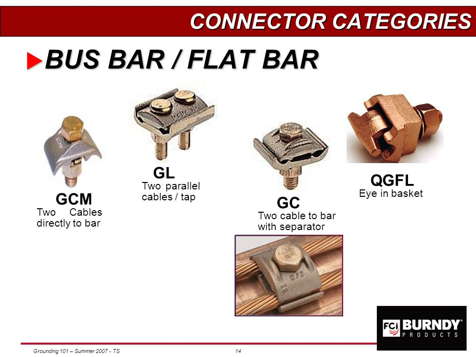 BUS BAR / FLAT BAR CONNECTOR CATEGORIES GL QGFL GCM GC
