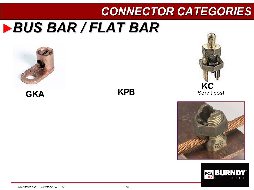 CONNECTOR CATEGORIES BUS BAR / FLAT BAR KC KPB GKA Servit post