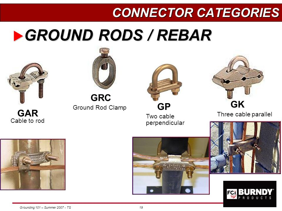 GROUND RODS / REBAR CONNECTOR CATEGORIES GRC GK GP GAR