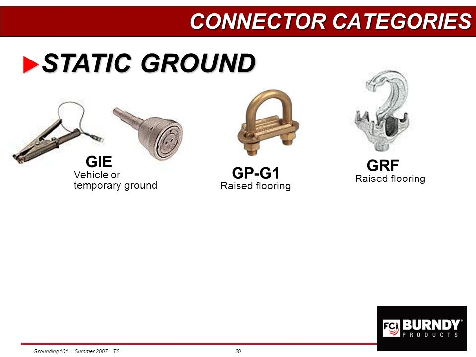 STATIC GROUND CONNECTOR CATEGORIES GIE GRF GP-G1