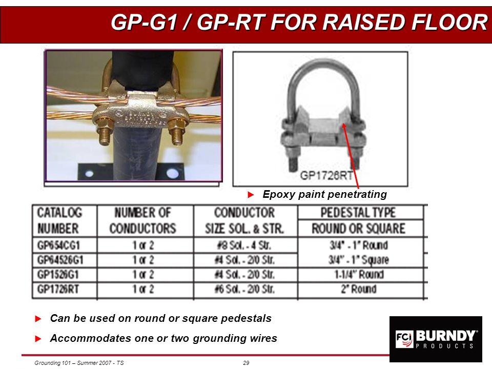 GP-G1 / GP-RT FOR RAISED FLOOR