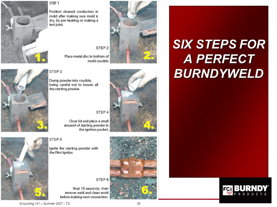 SIX STEPS FOR A PERFECT BURNDYWELD