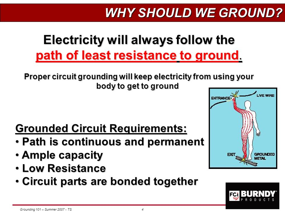Electricity will always follow the path of least resistance to ground.
