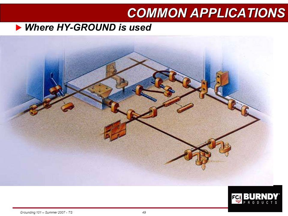COMMON APPLICATIONS Where HY-GROUND is used