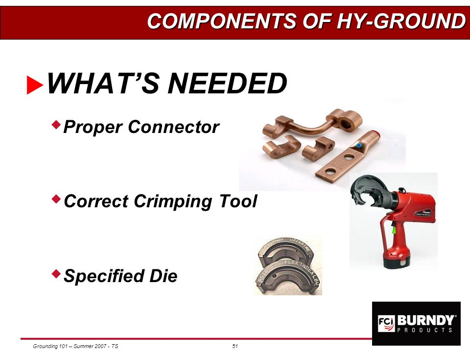 COMPONENTS OF HY-GROUND