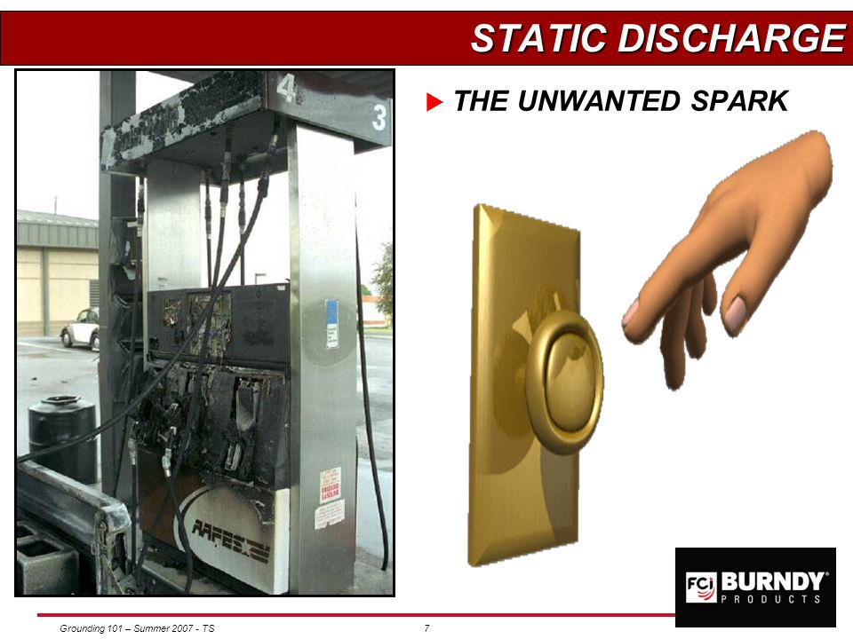 STATIC DISCHARGE THE UNWANTED SPARK