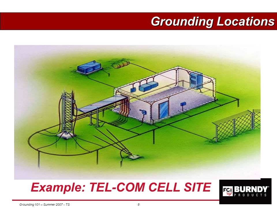 Example: TEL-COM CELL SITE