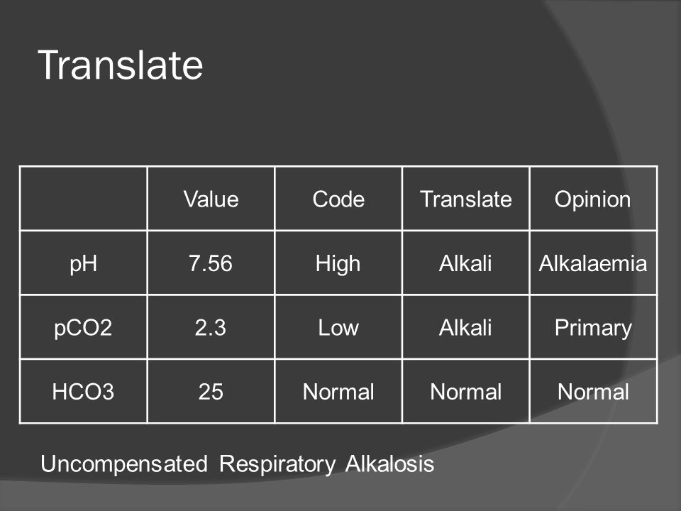 Translate Uncompensated Respiratory Alkalosis Value Code Translate