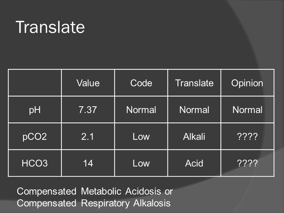 Translate Compensated Metabolic Acidosis or