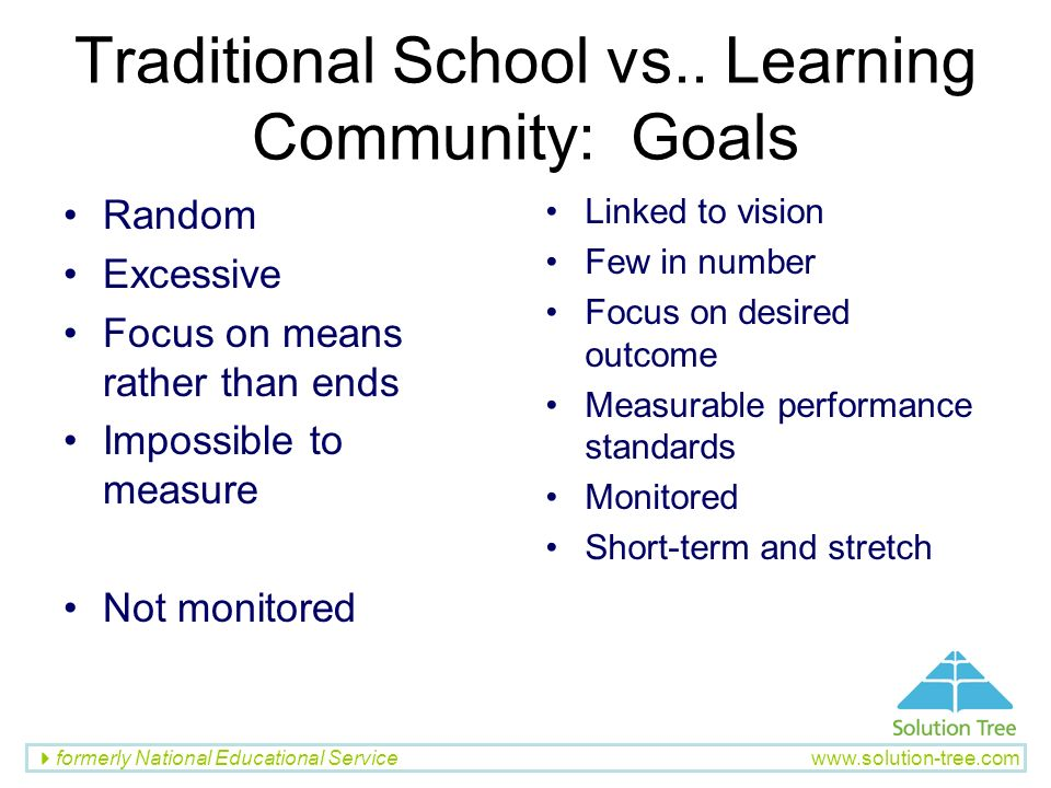 Traditional School vs.. Learning Community: Goals