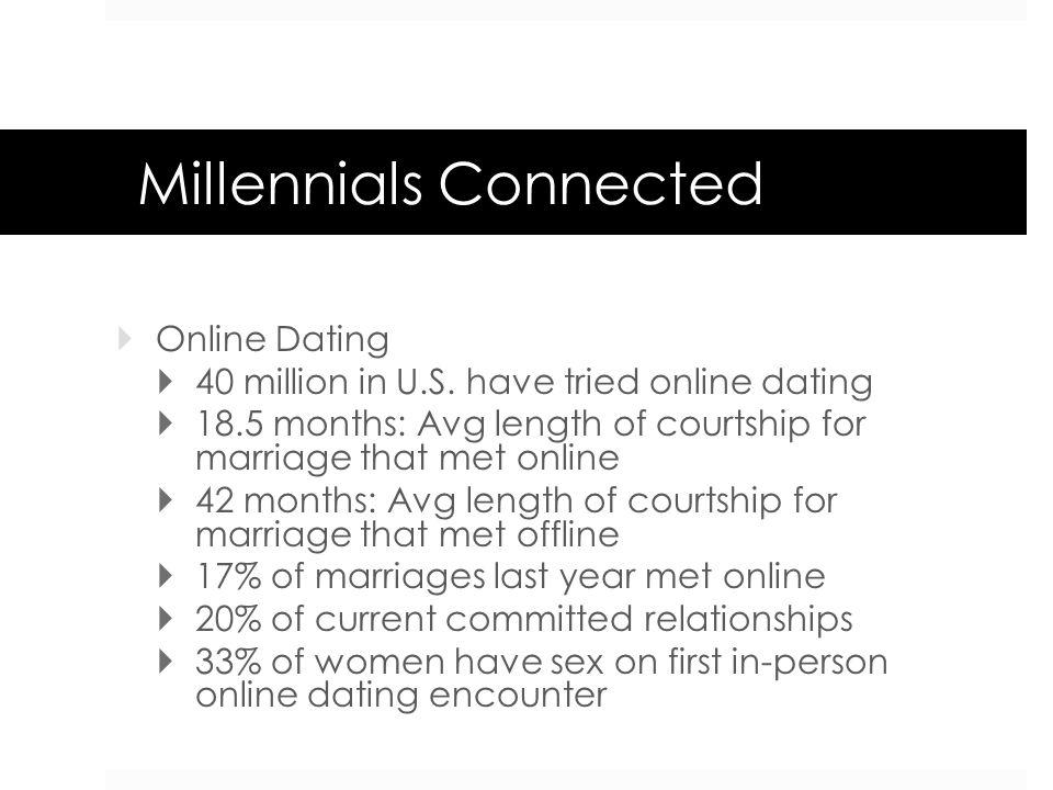 Online dating millennials