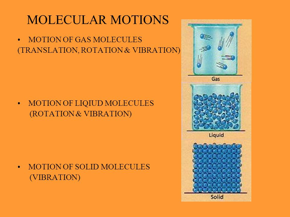 MOLECULAR MOTIONS MOTION OF GAS MOLECULES