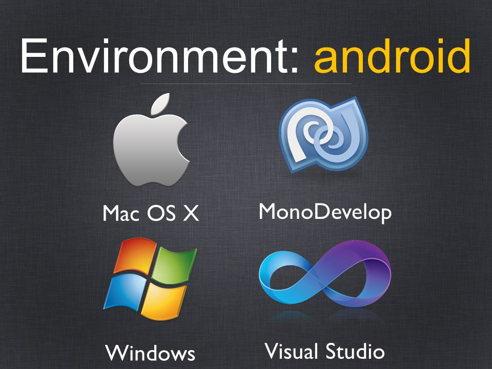 Environment: android Mac OS X MonoDevelop Windows Visual Studio