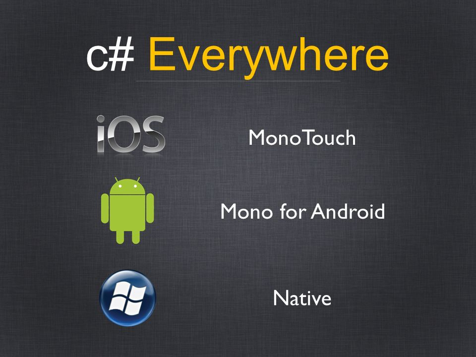c# Everywhere MonoTouch Mono for Android Native