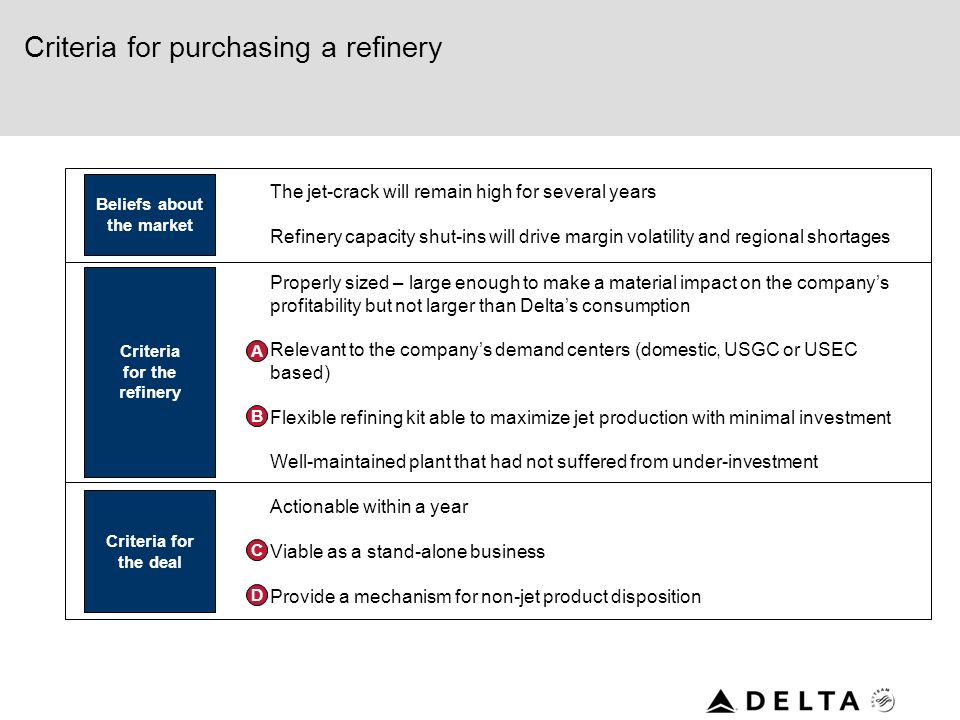 Criteria for purchasing a refinery