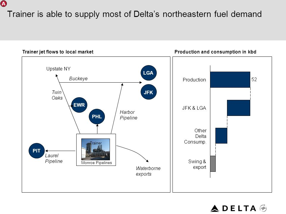 Trainer is able to supply most of Delta's northeastern fuel demand